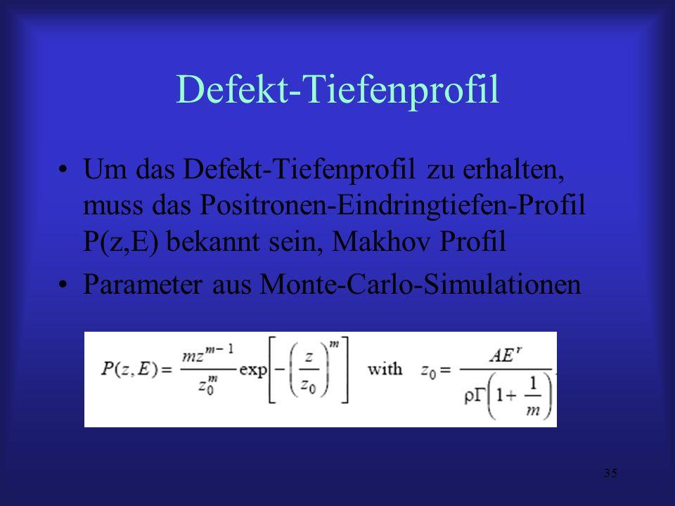 35 Defekt-Tiefenprofil Um das Defekt-Tiefenprofil zu erhalten, muss das Positronen-Eindringtiefen-Profil P(z,E) bekannt sein, Makhov Profil Parameter