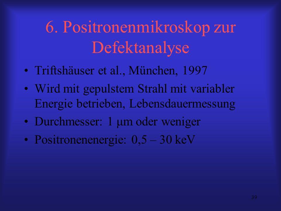39 6. Positronenmikroskop zur Defektanalyse Triftshäuser et al., München, 1997 Wird mit gepulstem Strahl mit variabler Energie betrieben, Lebensdauerm
