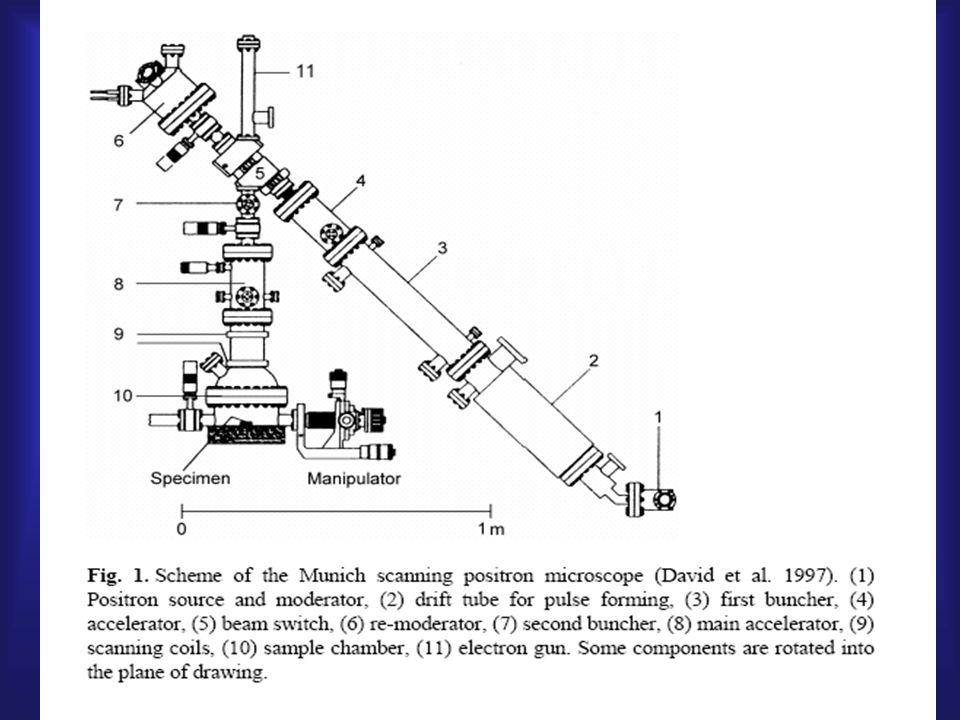 40 Positronenmikroskop