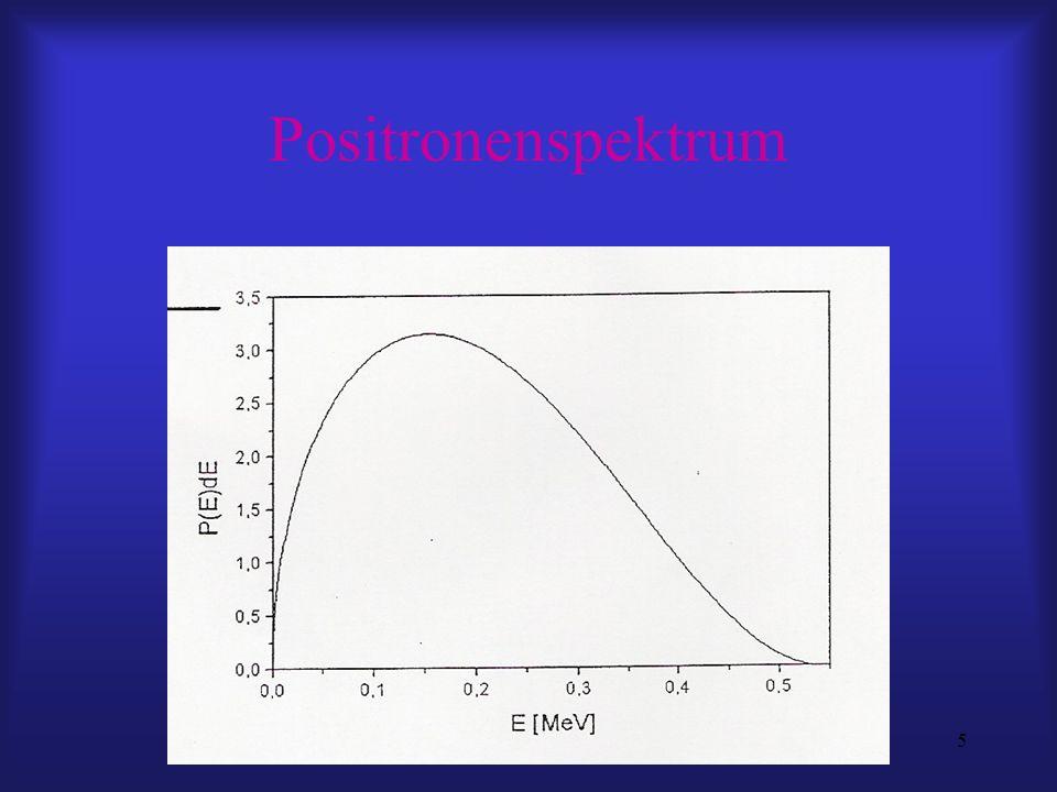 46 Literatur Positronen in Halbleiter, Krause-Rehberg Nukleare Festkörperphysik, Prof.