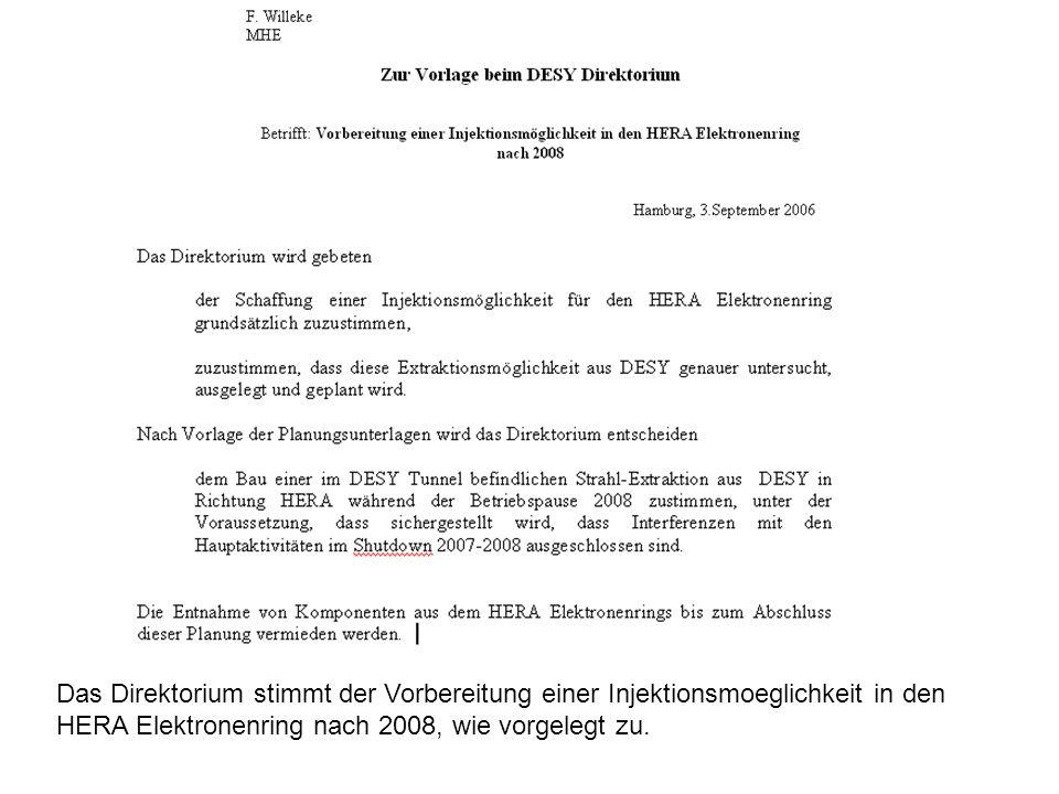 Das Direktorium stimmt der Vorbereitung einer Injektionsmoeglichkeit in den HERA Elektronenring nach 2008, wie vorgelegt zu.