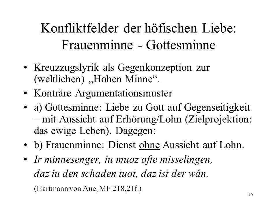 15 Konfliktfelder der höfischen Liebe: Frauenminne - Gottesminne Kreuzzugslyrik als Gegenkonzeption zur (weltlichen) Hohen Minne.