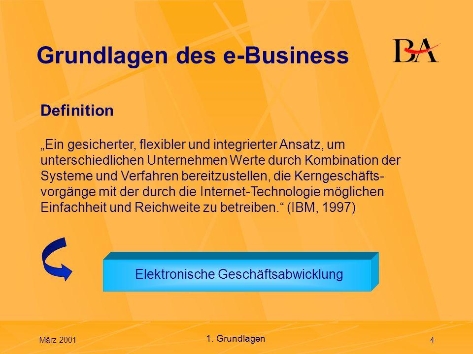 März 20015 Entwicklung Elektronischer Datenaustausch als Grundlage Verbindung großer Unternehmen mit Lieferanten (Entwicklung unternehmensspezifischer Schnittstellen) in den 60er Jahren Entwicklung von normierten Schnittstellen für Datenaustausch (EDI) in den 80er Jahren Branchenweite Konzepte zum elektronischen Datenaustausch XML entwickelt sich zum universellen Standard für den Elektronischen Datenaustausch 1997 erstmalige Verwendung des Begriffes e-Business durch IBM 1.