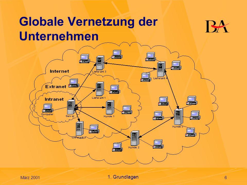 März 20017 Bereiche des e-Business Quelle: Hermanns A., Management-Handbuch Electronic Commerce, 2.