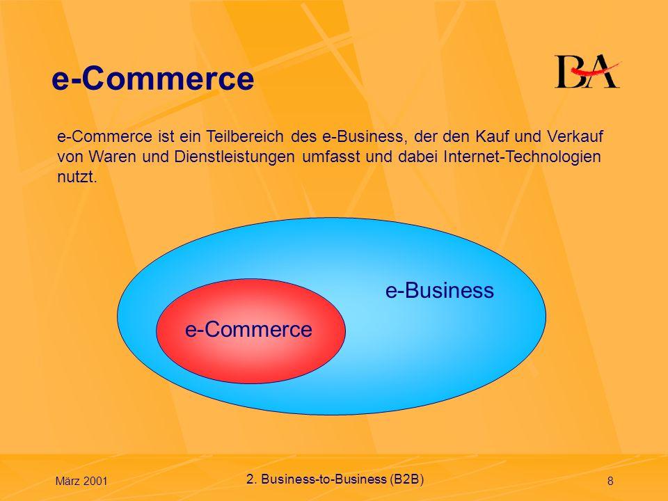 März 20019 B2B Marktplätze Anbieter Nachfrager Güter Dienstleistungen Marktplatz 2.