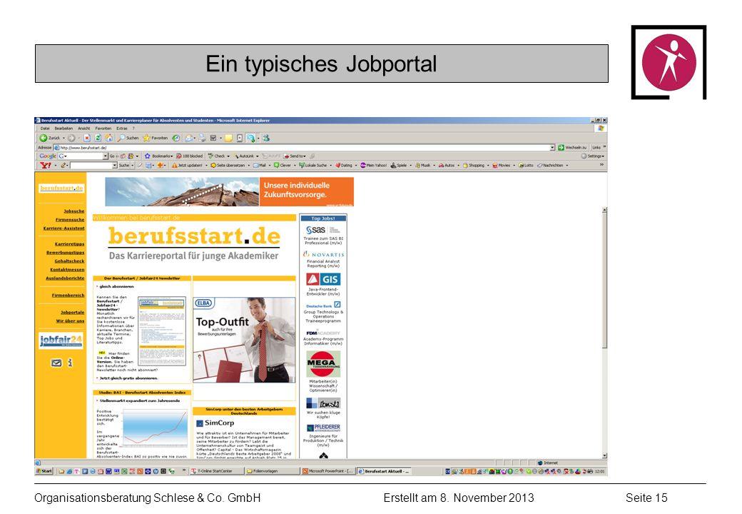 Organisationsberatung Schlese & Co.GmbHSeite 15 Erstellt am 8.