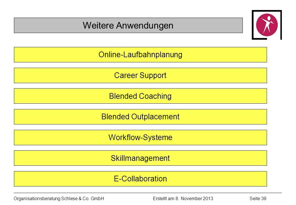 Organisationsberatung Schlese & Co.GmbHSeite 39 Erstellt am 8.