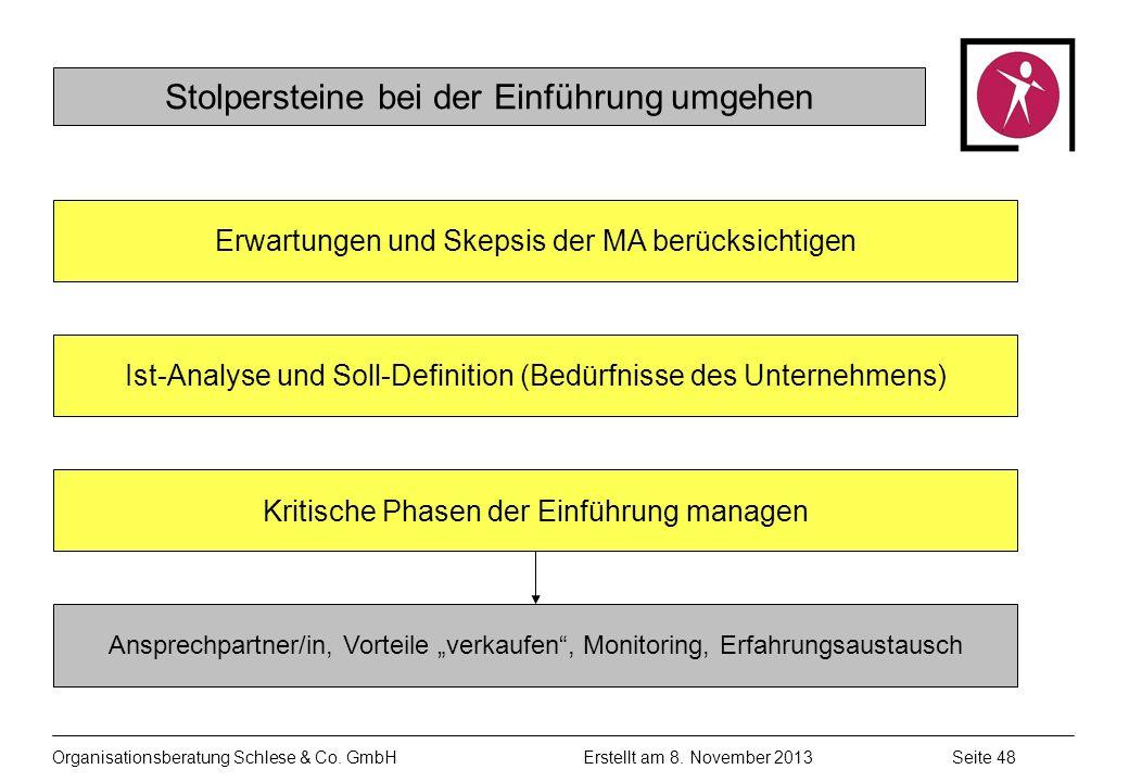 Organisationsberatung Schlese & Co.GmbHSeite 48 Erstellt am 8.