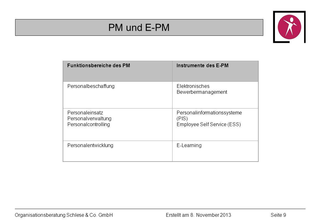 Organisationsberatung Schlese & Co.GmbHSeite 9 Erstellt am 8.