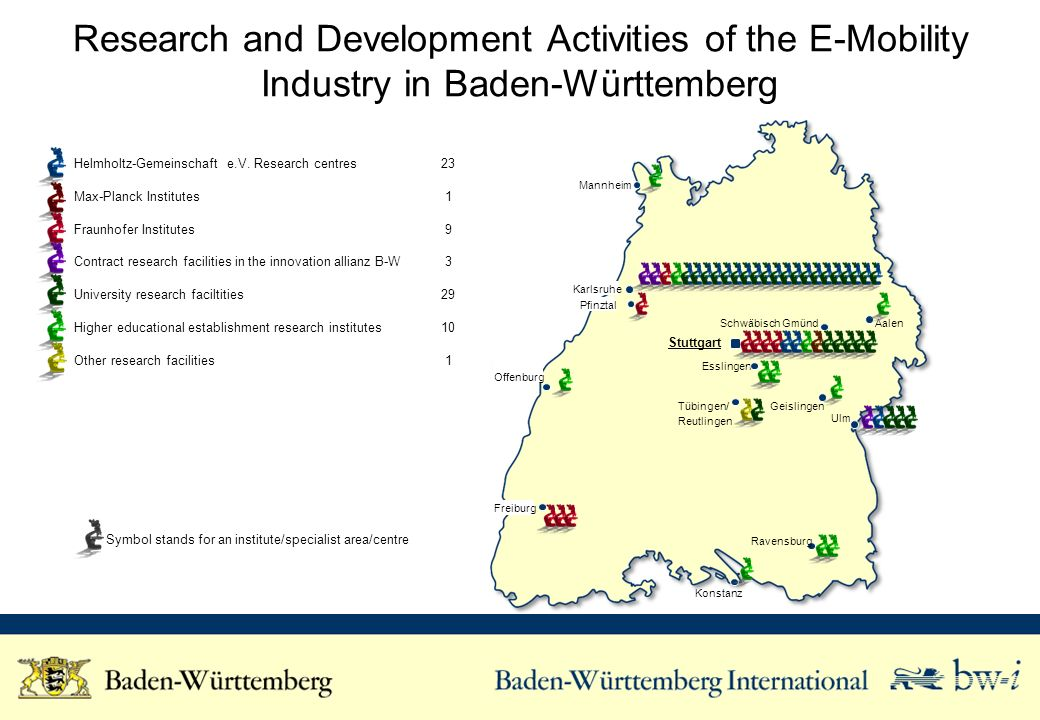 Research and Development Activities of the E-Mobility Industry in Baden-Württemberg Helmholtz-Gemeinschaft e.V. Research centres23 Max-Planck Institut