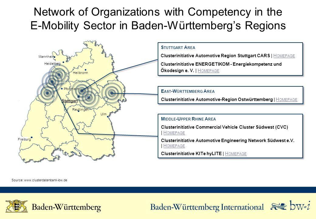 Network of Organizations with Competency in the E-Mobility Sector in Baden-Württembergs Regions Freiburg Stuttgart Ulm Pforzheim Reutlingen Heilbronn