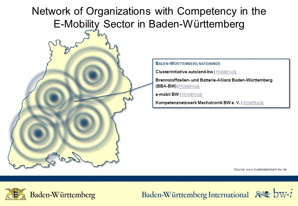 Network of Organizations with Competency in the E-Mobility Sector in Baden-Württemberg Source: www.clusterdatenbank-bw.de B ADEN -W ÜRTTEMBERG NATIONW