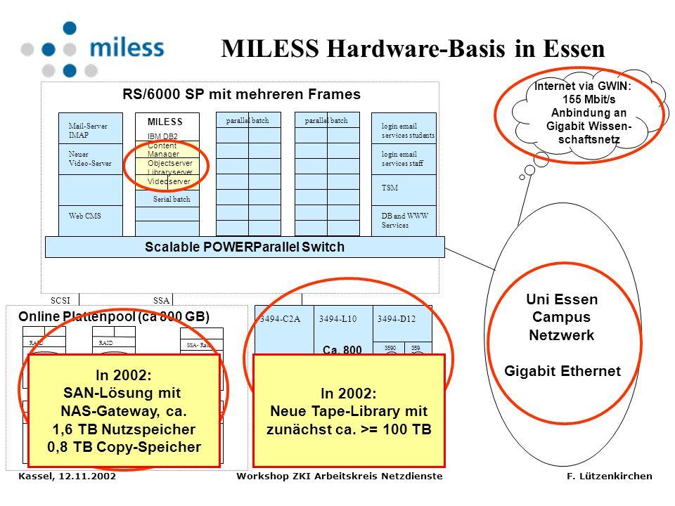 Kassel, 12.11.2002 Workshop ZKI Arbeitskreis Netzdienste F. Lützenkirchen Content Manager: Server-Komponenten mit DB2, TSM-Anbindung... Enterprise Inf
