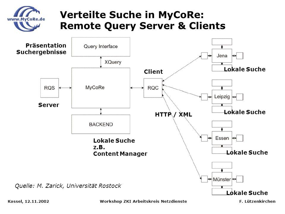 Kassel, 12.11.2002 Workshop ZKI Arbeitskreis Netzdienste F. Lützenkirchen MyCoRe LayoutServlet: Three different sources of XML Other MyCoRe Servlet MI