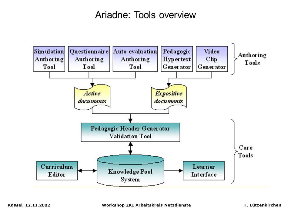 Kassel, 12.11.2002 Workshop ZKI Arbeitskreis Netzdienste F. Lützenkirchen Ariadne: Wiederverwendbarkeit durch beschreibende Metadaten und Verteilungsp