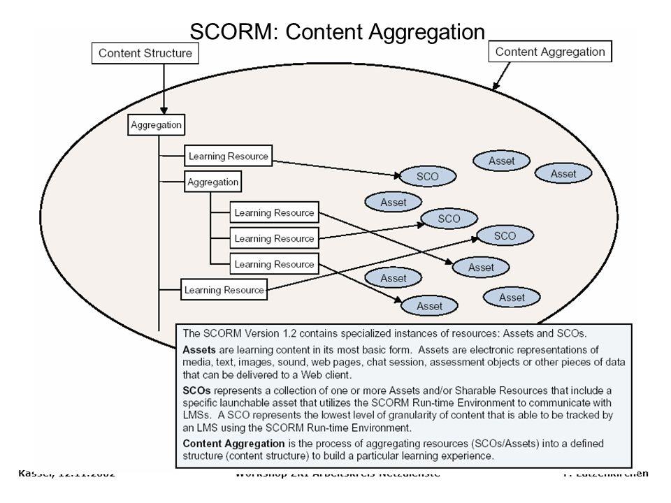 Kassel, 12.11.2002 Workshop ZKI Arbeitskreis Netzdienste F. Lützenkirchen SCORM: SCO – Sharable Content Object
