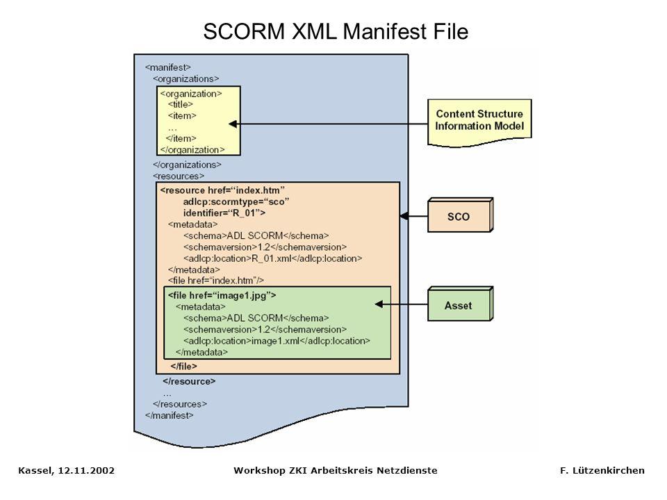 Kassel, 12.11.2002 Workshop ZKI Arbeitskreis Netzdienste F. Lützenkirchen SCORM: Package Interchange File