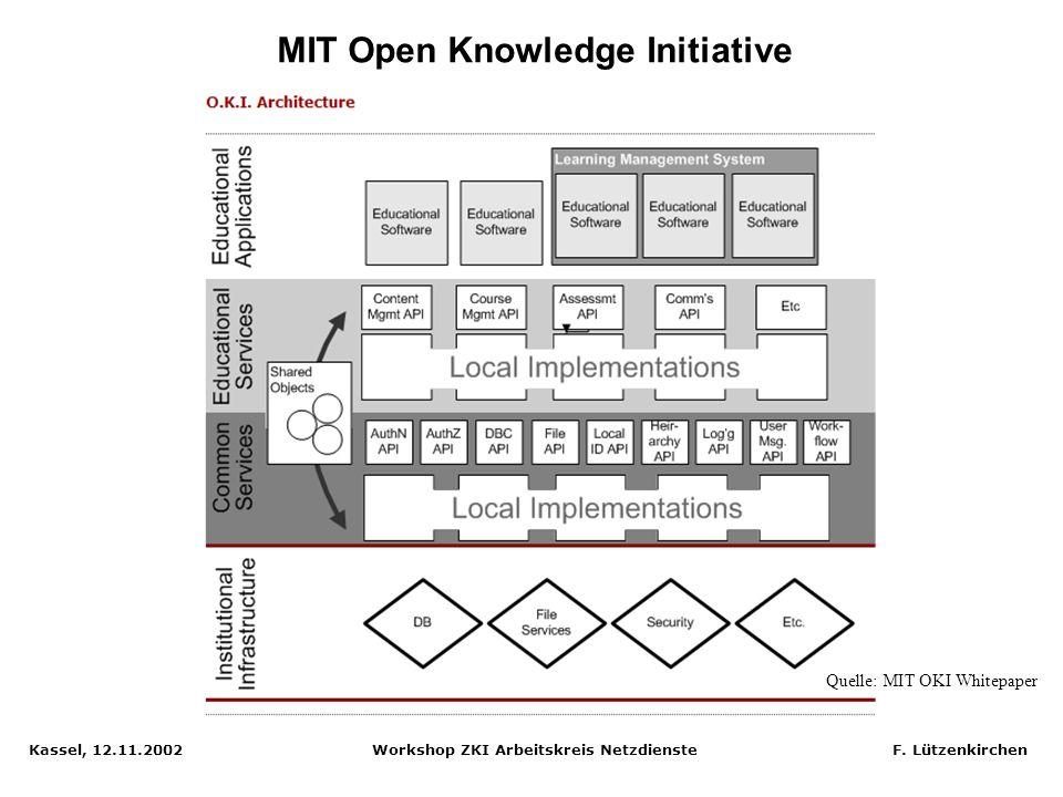 Kassel, 12.11.2002 Workshop ZKI Arbeitskreis Netzdienste F. Lützenkirchen MIT Open Knowledge Initiative Definition von Services in E-Learning Software