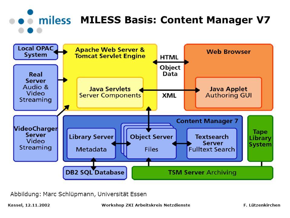 Kassel, 12.11.2002 Workshop ZKI Arbeitskreis Netzdienste F. Lützenkirchen MILESS: Multimedialer Lehr- und Lernserver Essen Genauer: Multimedialer Lehr