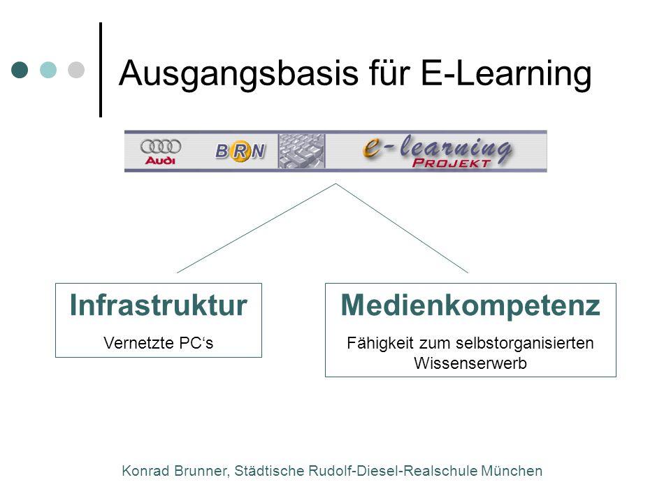 Konrad Brunner, Städtische Rudolf-Diesel-Realschule München Ausgangsbasis für E-Learning Infrastruktur Vernetzte PCs Medienkompetenz Fähigkeit zum sel