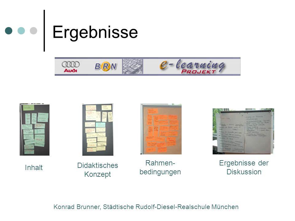 Konrad Brunner, Städtische Rudolf-Diesel-Realschule München Ergebnisse Inhalt Didaktisches Konzept Rahmen- bedingungen Ergebnisse der Diskussion