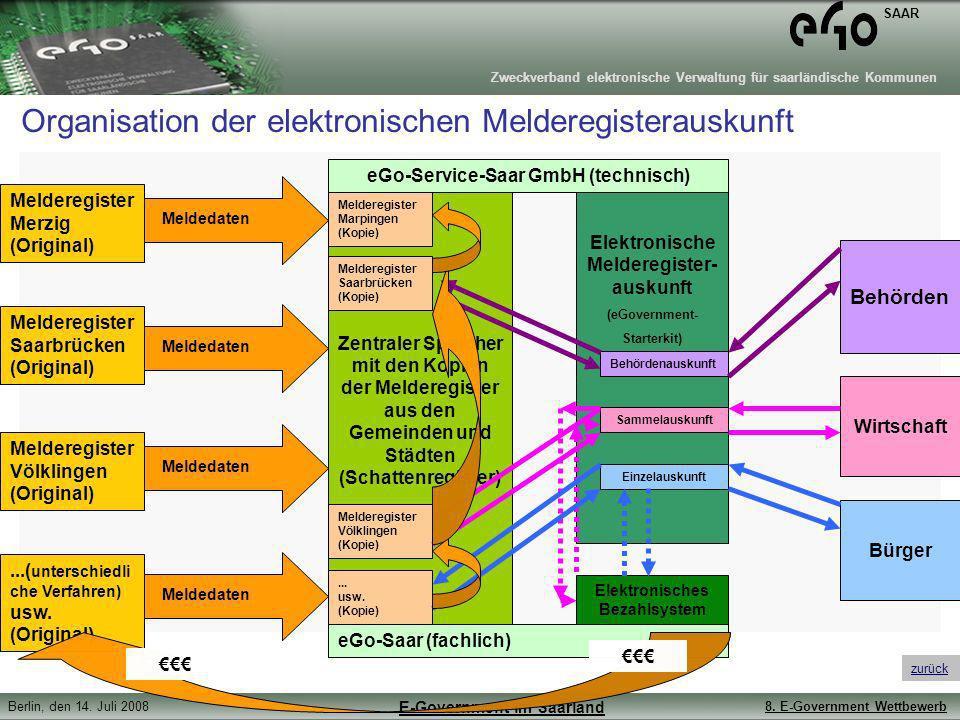 Zweckverband elektronische Verwaltung für saarländische Kommunen SAAR Berlin, den 14. Juli 20088. E-Government Wettbewerb E-Government im Saarland Org