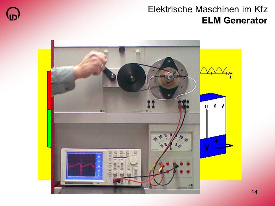 14 Elektrische Maschinen im Kfz ELM Generator