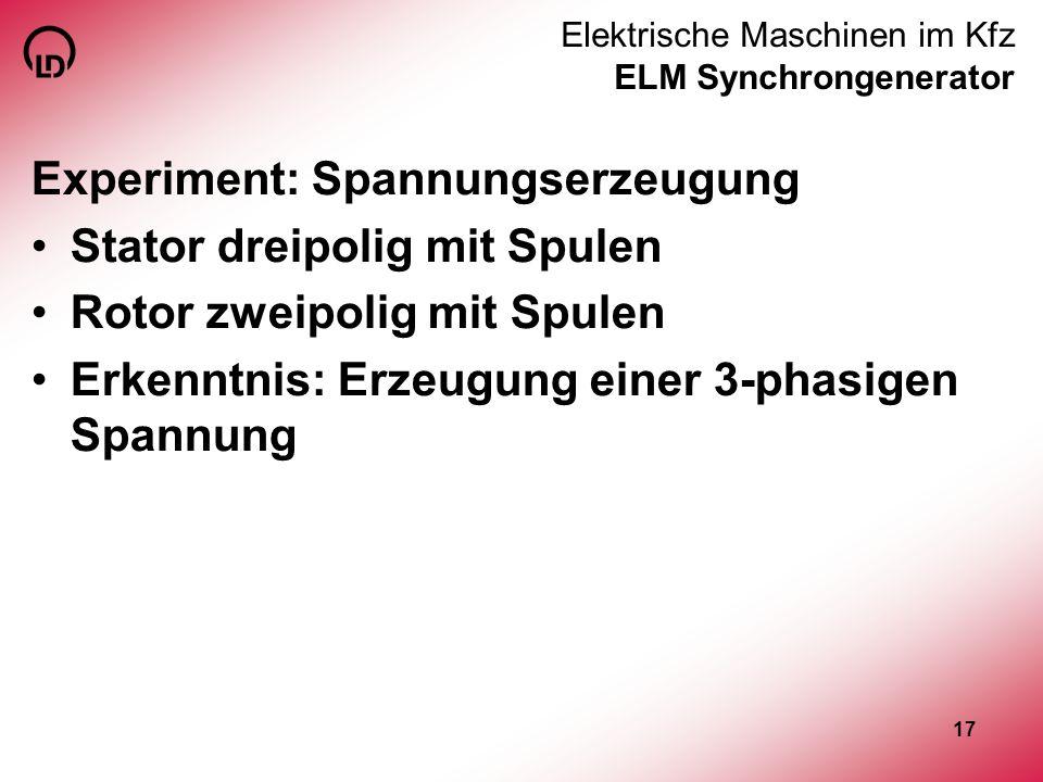17 Elektrische Maschinen im Kfz ELM Synchrongenerator Experiment: Spannungserzeugung Stator dreipolig mit Spulen Rotor zweipolig mit Spulen Erkenntnis
