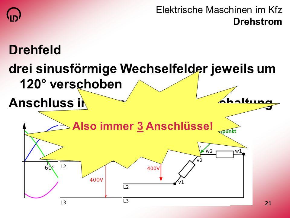 21 Elektrische Maschinen im Kfz Drehstrom Drehfeld drei sinusförmige Wechselfelder jeweils um 120° verschoben Anschluss in Stern- oder Dreieckschaltun
