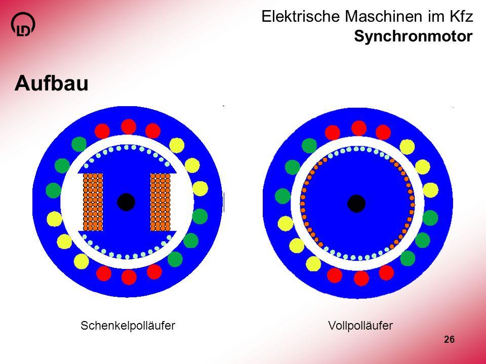 26 Elektrische Maschinen im Kfz Synchronmotor Aufbau SchenkelpolläuferVollpolläufer