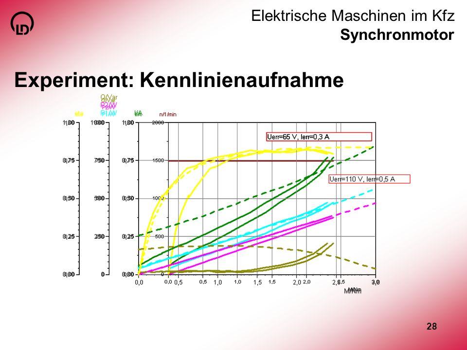 28 Elektrische Maschinen im Kfz Synchronmotor Experiment: Kennlinienaufnahme
