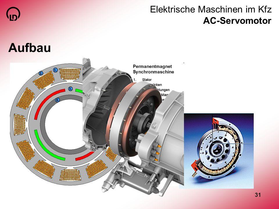 31 Elektrische Maschinen im Kfz AC-Servomotor Aufbau
