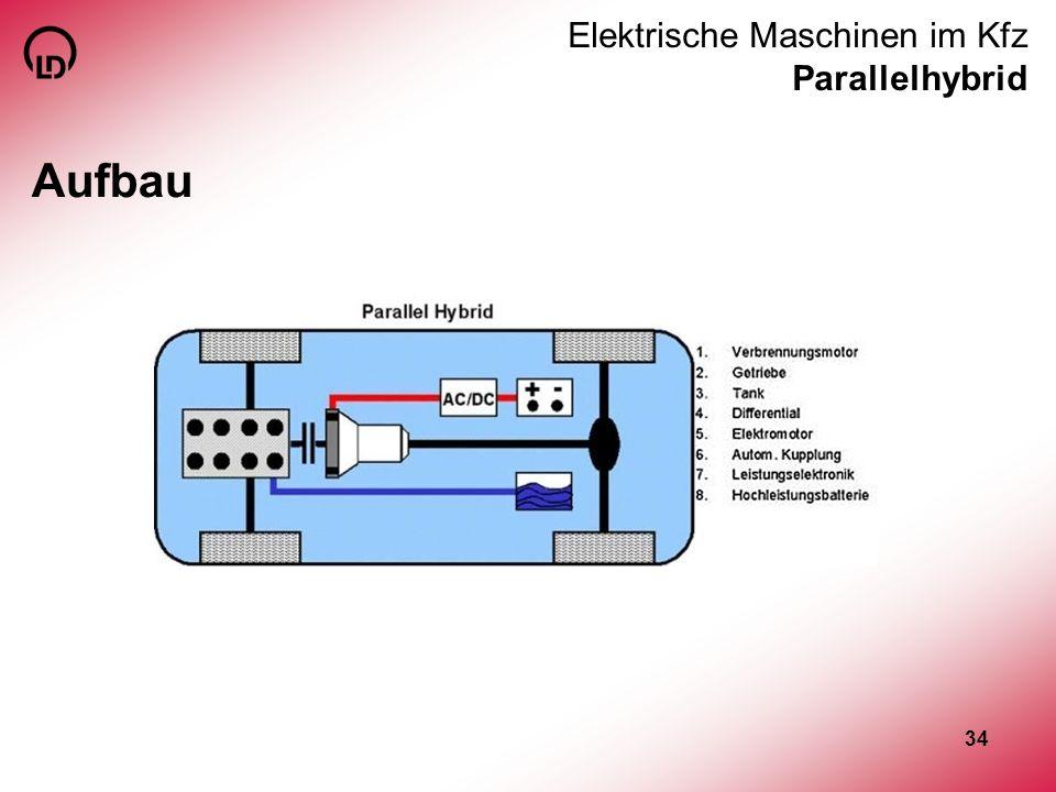34 Elektrische Maschinen im Kfz Parallelhybrid Aufbau