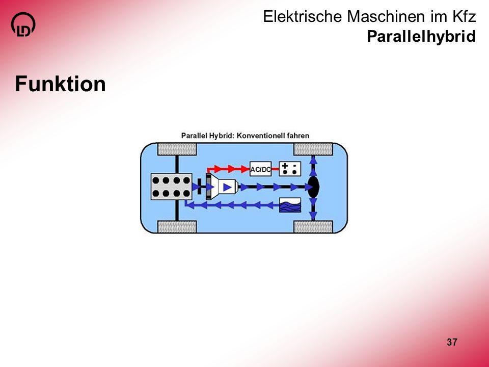 37 Elektrische Maschinen im Kfz Parallelhybrid Funktion