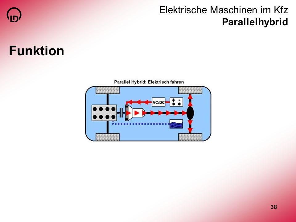 38 Elektrische Maschinen im Kfz Parallelhybrid Funktion