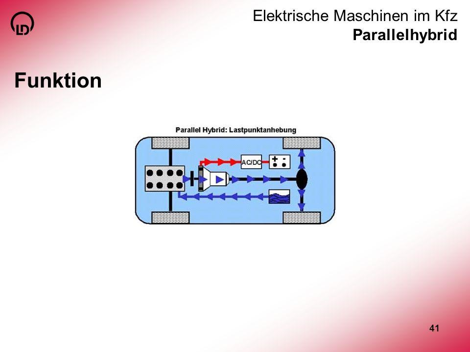 41 Elektrische Maschinen im Kfz Parallelhybrid Funktion
