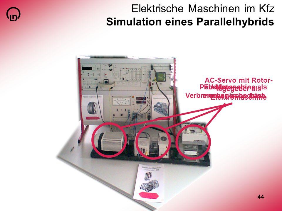 44 Elektrische Maschinen im Kfz Simulation eines Parallelhybrids FU-Motor als Verbrennungsmaschine AC-Servo mit Rotor- lagegeber als Elektromaschine P