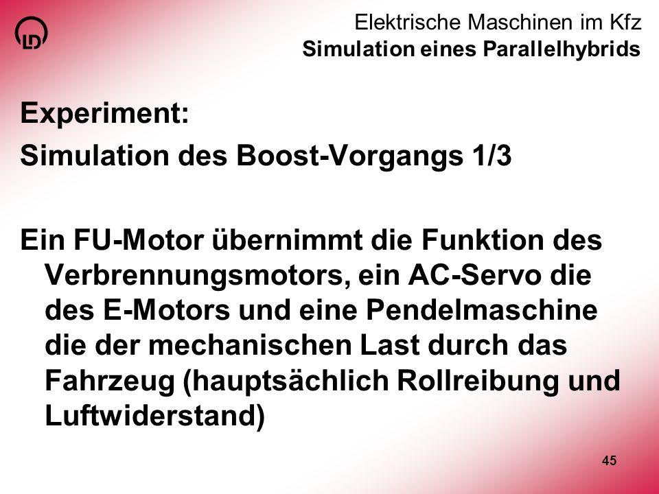 45 Elektrische Maschinen im Kfz Simulation eines Parallelhybrids Experiment: Simulation des Boost-Vorgangs 1/3 Ein FU-Motor übernimmt die Funktion des