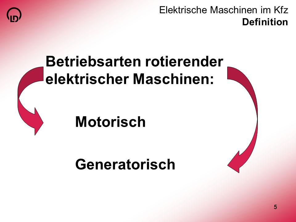 6 Elektrische Maschinen im Kfz Physik Generator: Wandler von mechanischer in elektrische Energie Nimm ein Magnetfeld und bewege darin einen elektrischen Leiter Folge: in dem bewegten Leiter wird wegen der Lorentzkraft eine Spannung induziert
