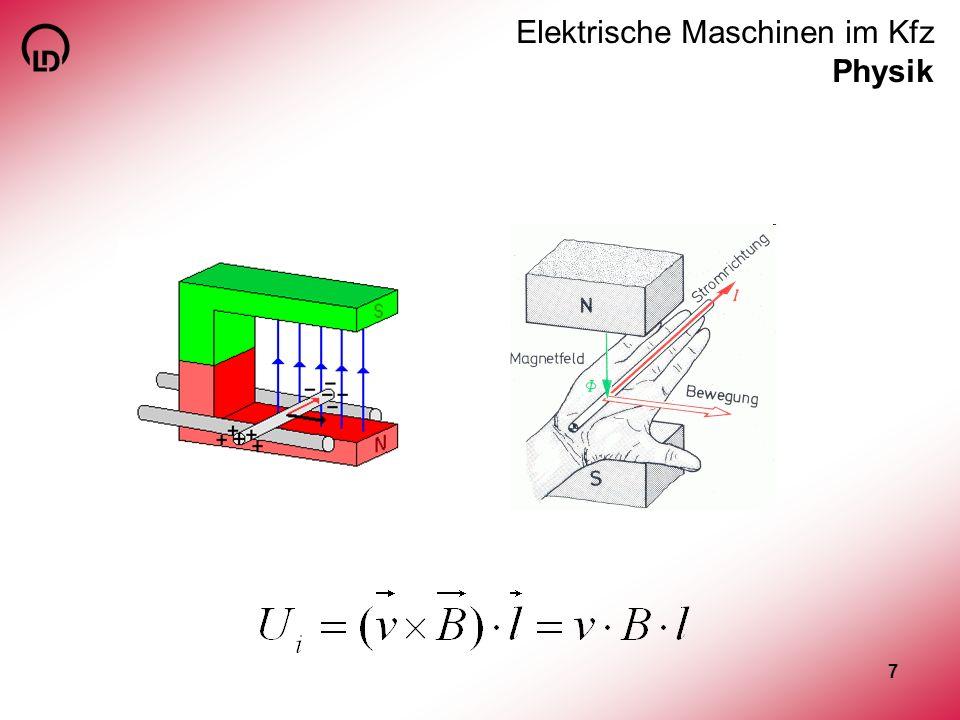18 Elektrische Maschinen im Kfz Gleichstrommotor Gleichstrommotor Häufig eingesetzt, z.