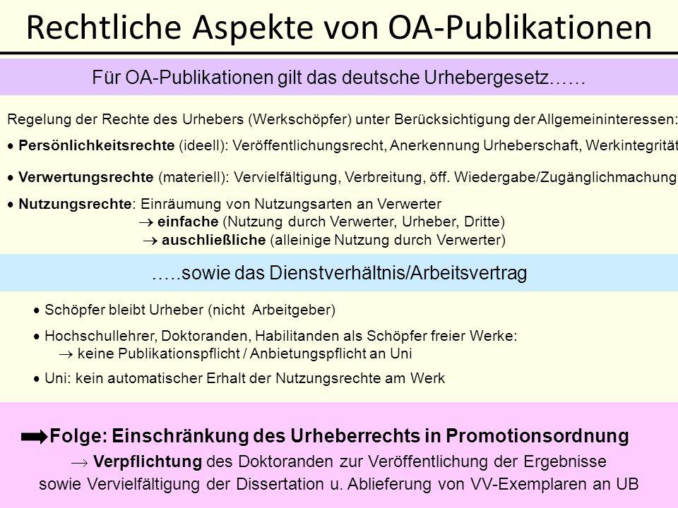 Rechtsfragen beim Publizieren 1.Preprints unproblematisch, Rechte beim Urheber 2.