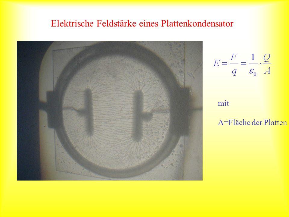 Elektrische Feldstärke eines Plattenkondensator mit A=Fläche der Platten