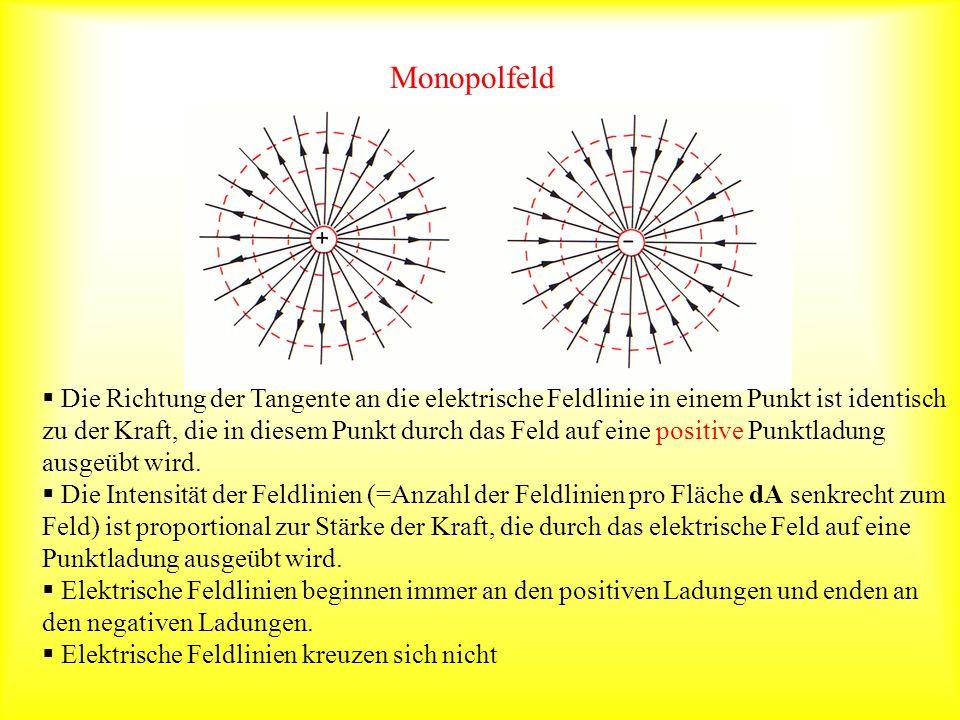 Monopolfeld Die Richtung der Tangente an die elektrische Feldlinie in einem Punkt ist identisch zu der Kraft, die in diesem Punkt durch das Feld auf e