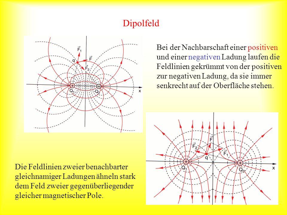 Dipolfeld Bei der Nachbarschaft einer positiven und einer negativen Ladung laufen die Feldlinien gekrümmt von der positiven zur negativen Ladung, da s