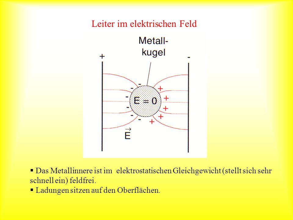 Leiter im elektrischen Feld Das Metallinnere ist im elektrostatischen Gleichgewicht (stellt sich sehr schnell ein) feldfrei. Ladungen sitzen auf den O