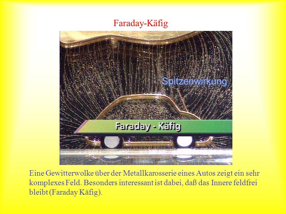 Faraday-Käfig Eine Gewitterwolke über der Metallkarosserie eines Autos zeigt ein sehr komplexes Feld. Besonders interessant ist dabei, daß das Innere
