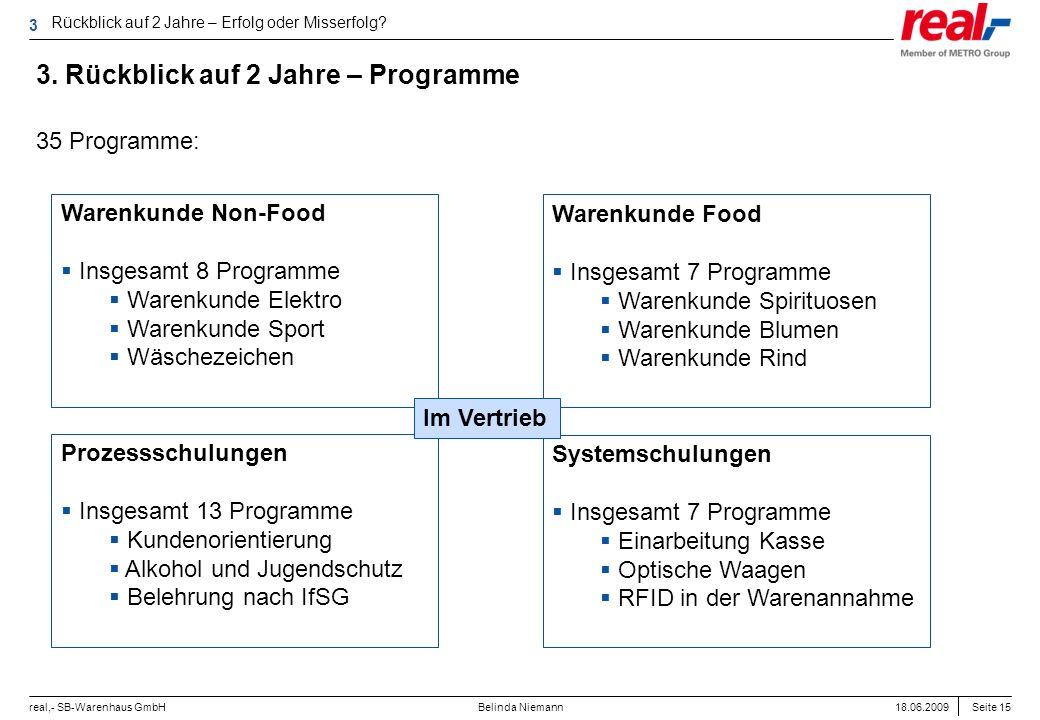 Seite 15 real,- SB-Warenhaus GmbH 18.06.2009 Belinda Niemann Warenkunde Non-Food Insgesamt 8 Programme Warenkunde Elektro Warenkunde Sport Wäschezeich