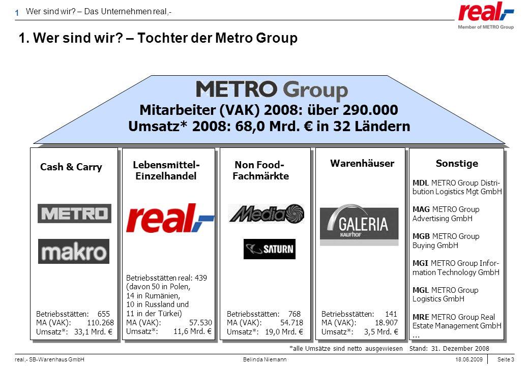 Seite 3 real,- SB-Warenhaus GmbH 18.06.2009 Belinda Niemann 1. Wer sind wir? – Tochter der Metro Group Wer sind wir? – Das Unternehmen real,- 1 *alle