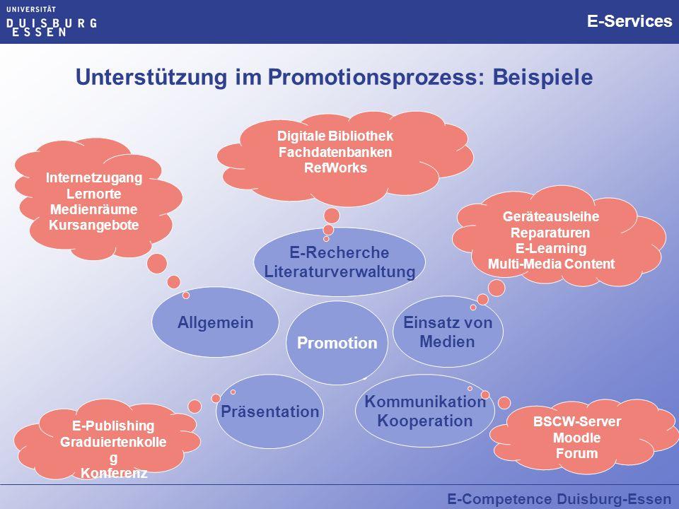 E-Competence Duisburg-Essen E-Services Unterstützung im Promotionsprozess: Beispiele Promotion E-Recherche Literaturverwaltung Einsatz von Medien Komm