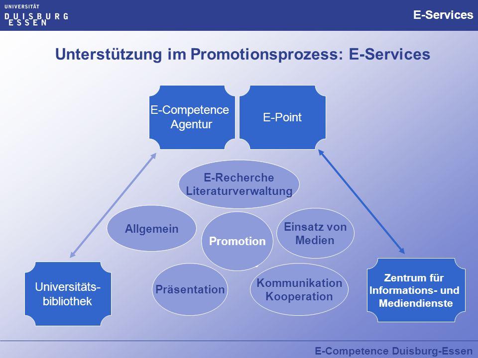 E-Competence Duisburg-Essen E-Services Unterstützung im Promotionsprozess: E-Services Promotion E-Recherche Literaturverwaltung Einsatz von Medien Kommunikation Kooperation PräsentationAllgemein Universitäts- bibliothek E-Competence Agentur Zentrum für Informations- und Mediendienste E-Point